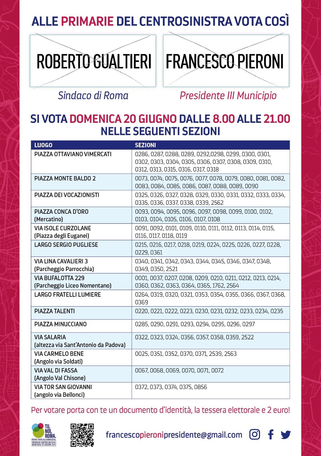 Read more about the article Alle primarie sostengo Gualtieri Sindaco e Pieroni Presidente del III municipio